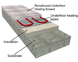 RonaScreed Underfloor Heating Screed
