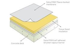 Fatrafol FF807 and FF807/V