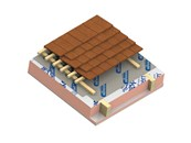 Kingspan Kooltherm K7 Pitched Roof Board
