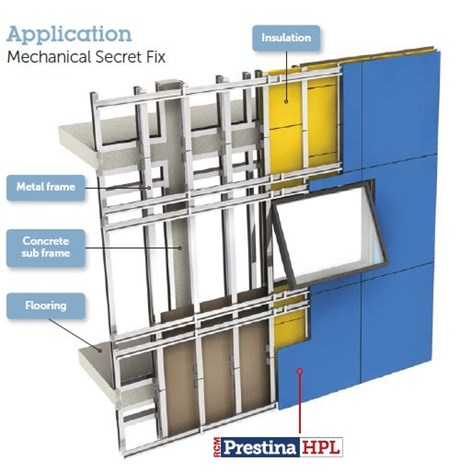 Prestina - Adhesive fix