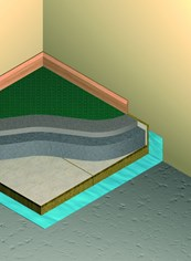ROCKWOOL® ROCKFLOOR Thermal