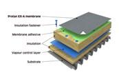 Protan EX-A PVC Single-Ply Roof Waterproofing Membrane