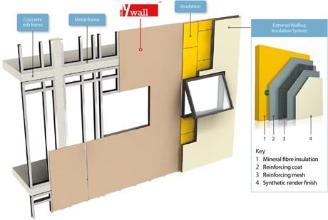 Y-Wall - Cement-calcium building board