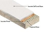Isocrete Self-Level Base