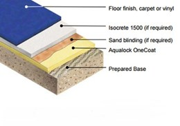 Aqualock OneCoat (Surface Damp Proof Membrane)