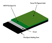 FlowSport 52 System