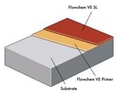 Flowchem VE SL System