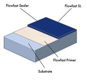 Flowfast SL System