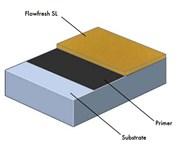 Flowfresh SL System