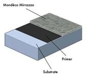 Mondéco Mirrazzo System