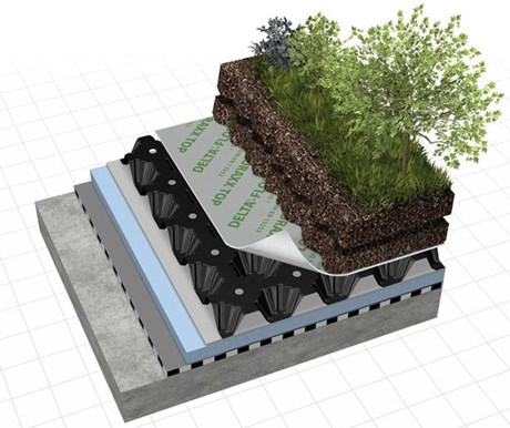 DELTA® FLORAXX TOP in inverted roofs with extensive/intensive herbaceous covers