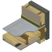 HardieFloor® Structural InternalFlooring