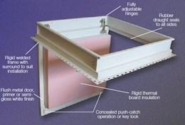 Profab 3000 - Access panel