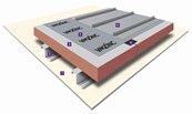 VMZ Standing seam on insulated metal-faced panels