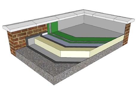 Decaflex® Liquid Applied Warm Roof System
