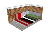 SikaGrowPlus Extensive Green Roof System - Sika HD45