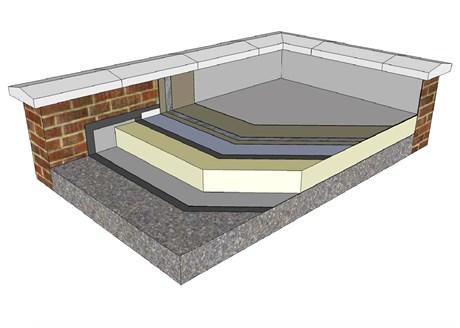 Sikalastic® 618 Liquid Applied Warm Roof System - Standard & Advanced