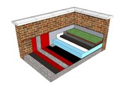 Decothane® Root Resistant Liquid Applied Inverted Green Roof System - Sika TDC