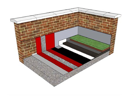 SikaGrowPlus Extensive Green Roof System - Sika TDC