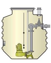 Jupiter®Dual Pump