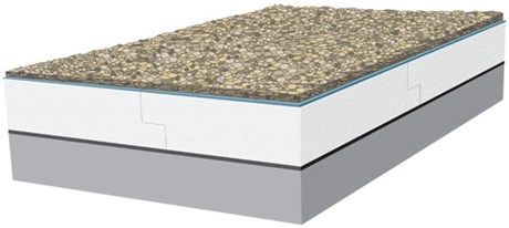 Jablite Flat Roof Inverted and Premium Flat Roof Inverted