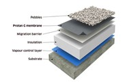 Protan G PVC Single-Ply Roof Waterproofing Membrane