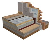 Quinn Therm Insulation - QF