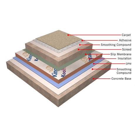 ARDEX-Kingspan Complete Insulated Flooring System for Carpet