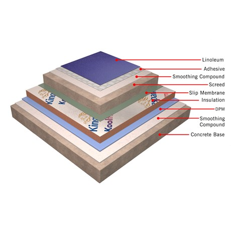 ARDEX-Kingspan Complete Insulated Flooring System for Lino / Linileum