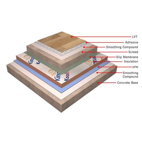 ARDEX-Kingspan Complete Insulated Flooring System for Luxury Vinyl Tile (LVT)