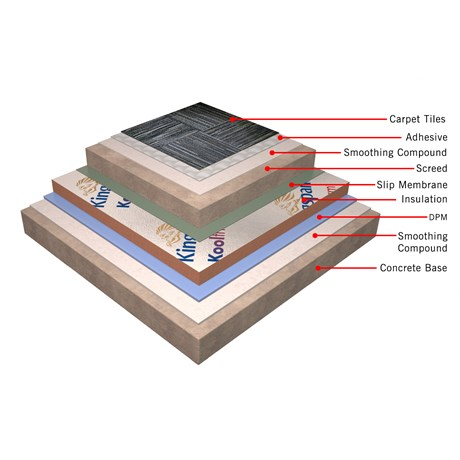 ARDEX-Kingspan Complete Insulated Flooring System for Tiling