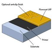 Flowcoat LXP System