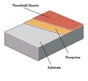 Flowshield Quartz System