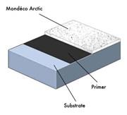 Mondéco Arctic System