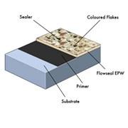 Peran Floor Flakes System