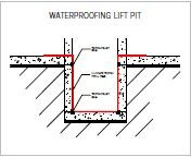 TT55 Waterproof Slurry TTME