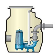 Mercury® Single/Dual Pump
