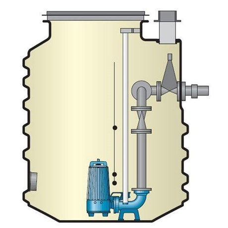 Saturn®Dual Pump