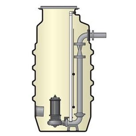 Venus® Single/Dual Pump