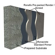 Ronafix Pre-packed Render/ Screed