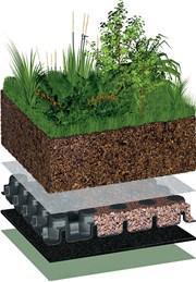 Bauder Intensive Landscaping System