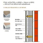 Timber Frame Wall System HH – Hybris and HControl Hybrid System