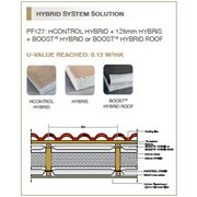 Pitched Roof System HY – Hybrid System