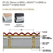 Pitched Roof System HB – Hybrid System