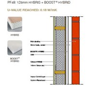 Timber Frame Wall System HB – Hybris and Boost'R Hybrid System