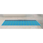 ThermoSphere Electric Underfloor Heating Membrane
