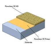 Flowchem VE HD System