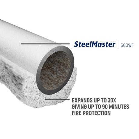 SteelMaster 600WF Protective intumescent coating