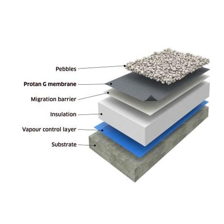 Protan G PVC Single-Ply Roof Waterproofing Membrane