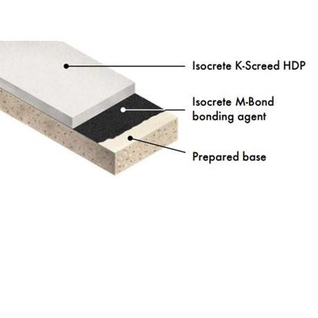 Isocrete K-Screed HDP